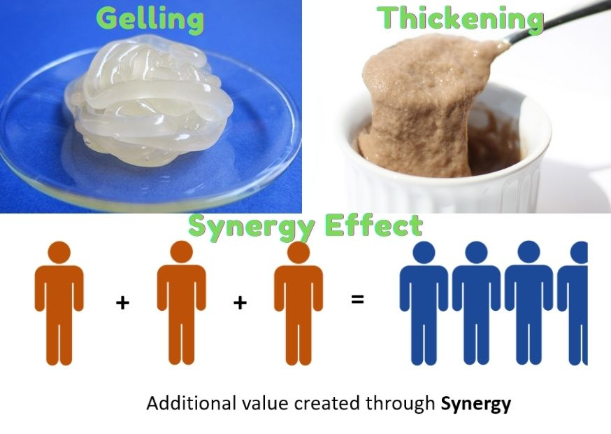 Hydrocolloids Properties All in One